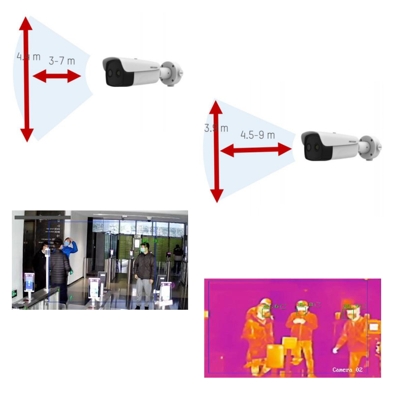 Dual Camera (Thermal / Optical) Multi-Person Fever Detection - Up to 9m