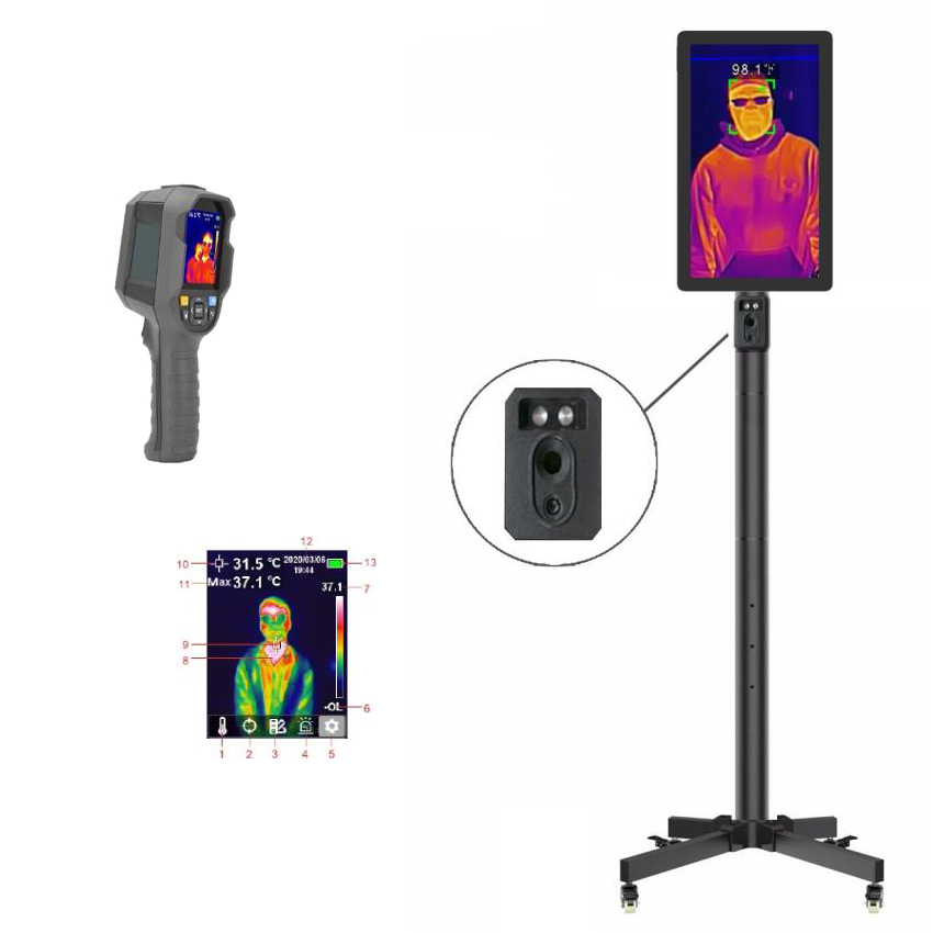 Thermographic Camera with Fever Detection